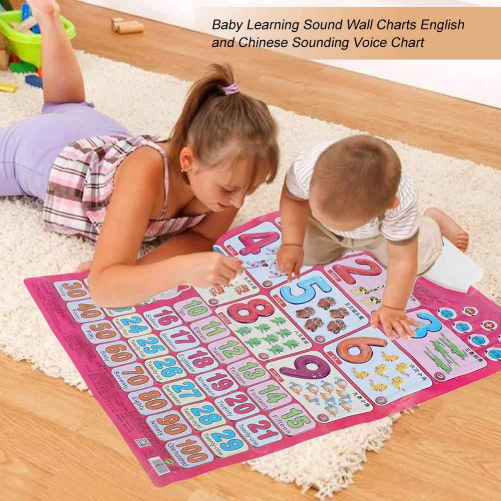 English Chinese Sound Wall Chart Baby Music Educational Toys Multifunction Learning Machine Electronic Alphabet Fruits Charts