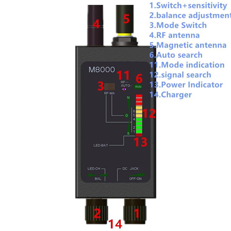 Détecteur d'anti-espion de Radio d'1mhz-12gh détecteurs automatiques de traqueur de Signal du FBI GSM RF avec l'antenne longue de LED magnétique