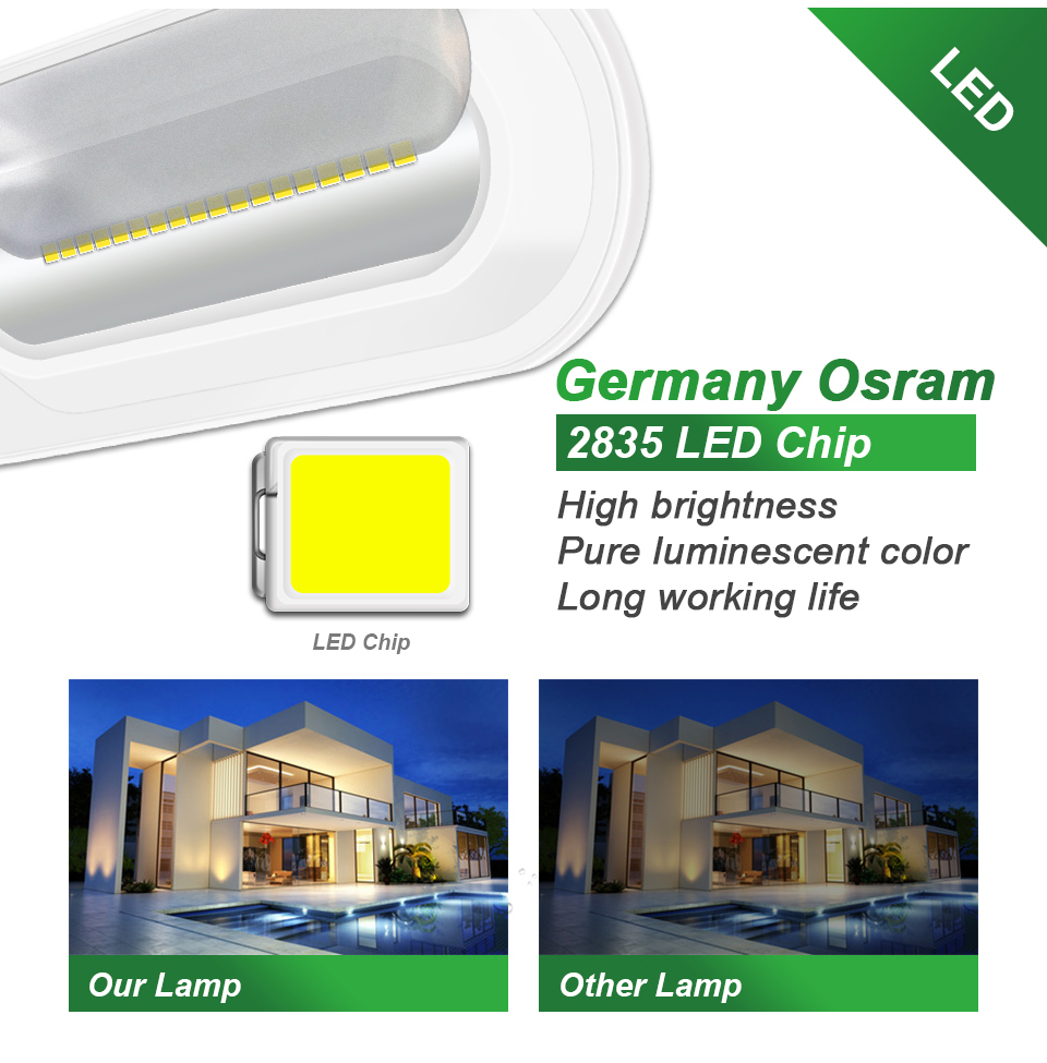 CHIZAO Eco Friendly and Wall Mounted Outdoor Solar Charge Motion Sensor LED with 600 Lumens 12