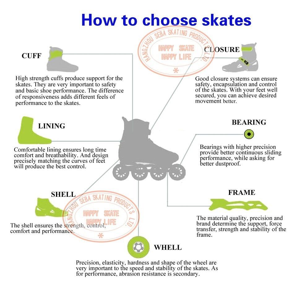 HOW TO CHOOSE SKATES