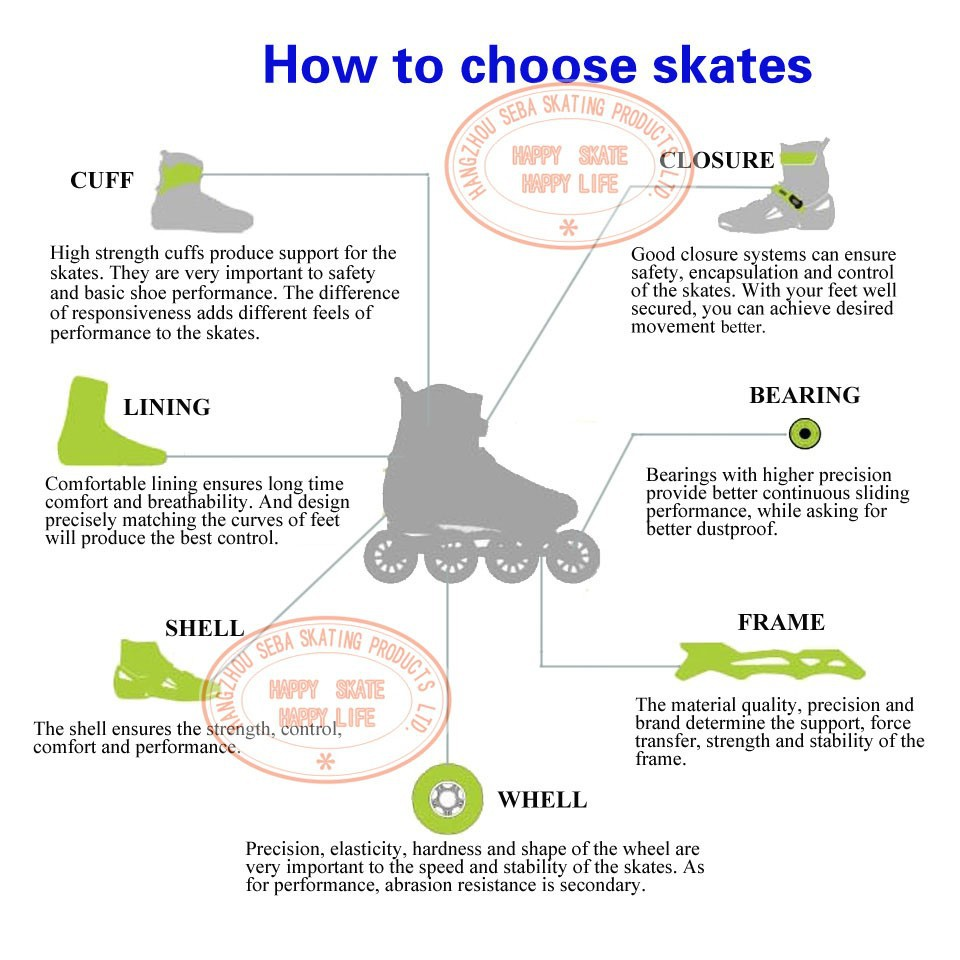 HOW TO CHOOSE SKATES