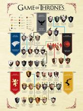 Game of Thrones Characters Guide Poster 50x75cm Free Shipping Canvas Print