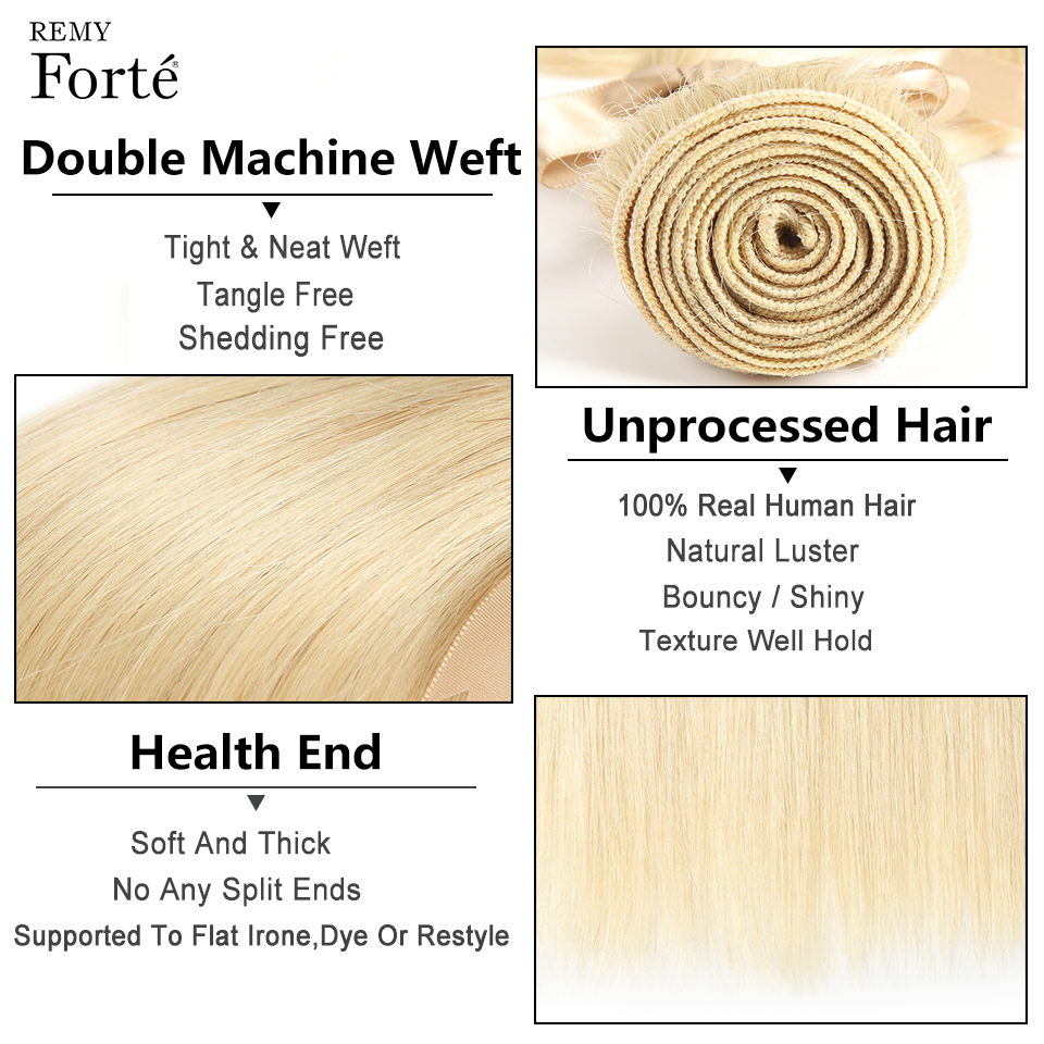 Forte Omani Honey Closure 1