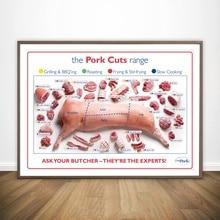 Pork cuts pig diagram Wall Art Wall Decor Silk Prints Art Poster Paintings for Living Room No Frame pig pork