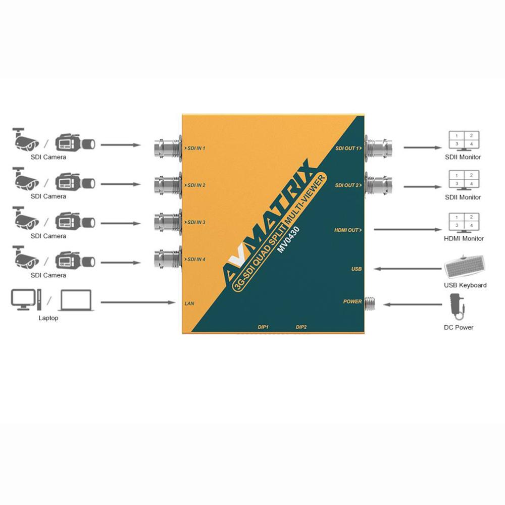 Lilliput SDI to HDMI conversion for HDMI Monitor, AVmatrix MV0430 3G ...