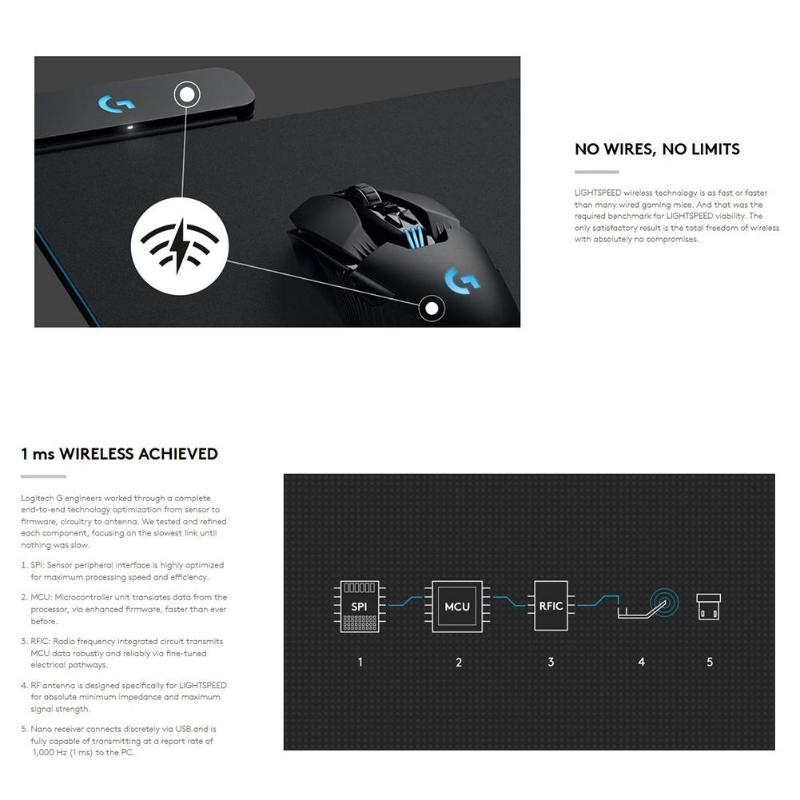 Wireless Charging Gaming Mouse Pad for G703 G903 321*344*2mm USB Games Mice  Powerplay System for PC Computer Laptop