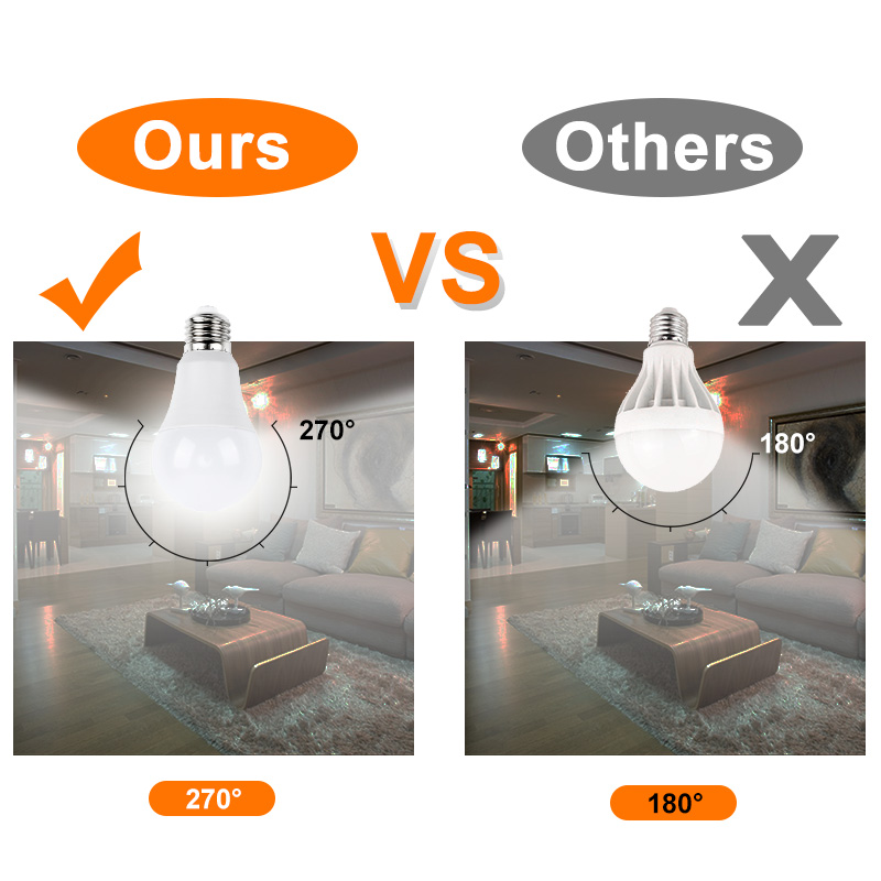 Led Lamp E27 E14 220v 240v Lampada Ampoule Bombilla Real Power 3w 5w