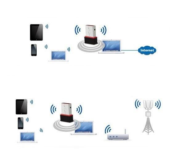 Free shipping USB WiFi Receiver 2.4Ghz USB 2.0 Ralink wireless ...