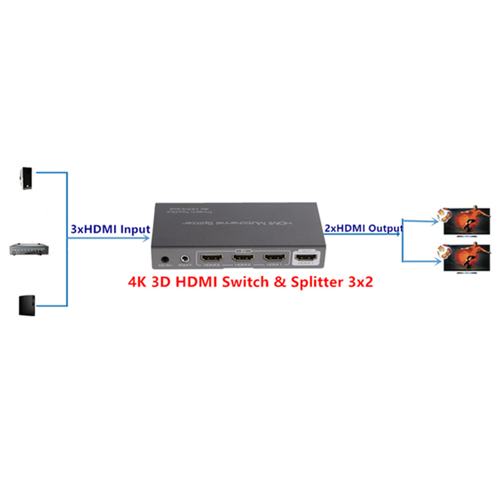 Image 5 - 4K 3D 3x2 HDMI Switch Switcher Splitter Adapter,IR Extender Connector RC Control,Power Supply For HDTV DVD PS3 PSP Free Shipping-in Computer Cables & Connectors from Computer & Office