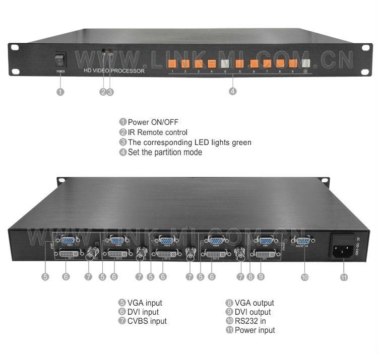 LINK MI SD41 Digital/Analog CVBS/VGA/DVI 4 2 kanal video multiplexer ...
