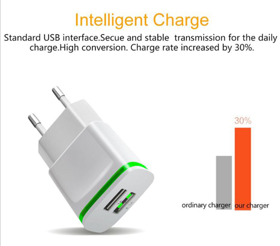 5V 2.1A Travel USB Charger Adapter EU Plug Mobile Phone for Lenovo A7010 Vibe X3 Lite P90 Phab Plus S60 +Free usb type C cable