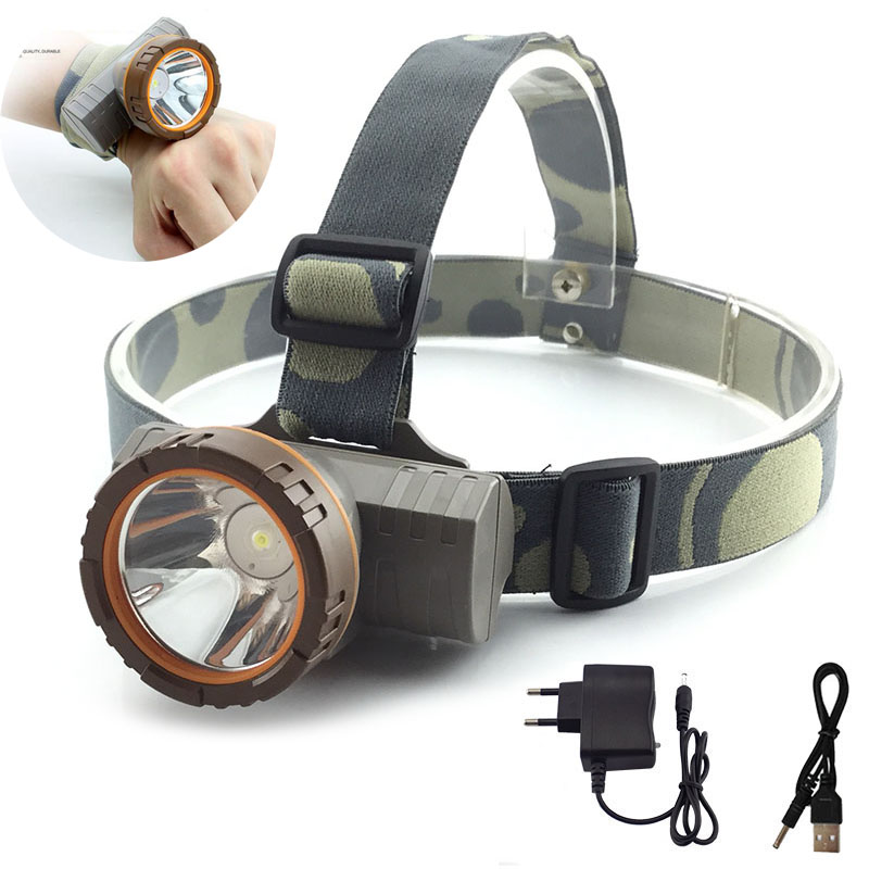 E-SMARTER Powerful Led Headlamp Flashlight Head Torch Light Lampe Frontale