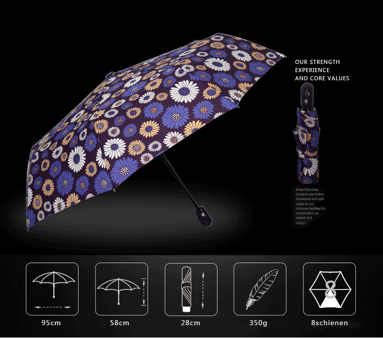 06464e8ac15942 Brand 3Folding Mini Automatic Umbrella Rain Women Male Auto Luxury Business  Windproof Umbrellas For Men Rain And Sun Parasol - us75