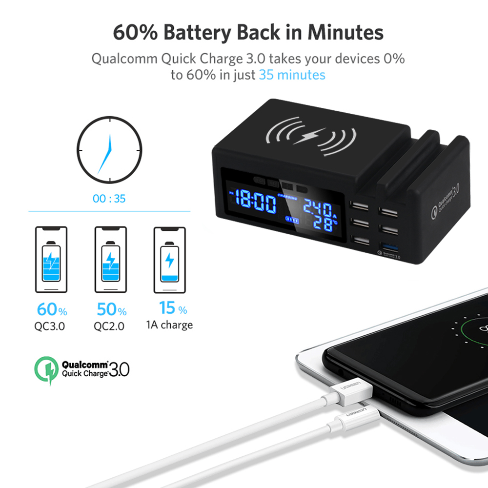 Image 2 - Qi Wireless phone charger fast charging 48w 6 ports adapter multi  quick USB Charge dock station for iphone tablet QC3.0  Type CMobile  Phone Chargers