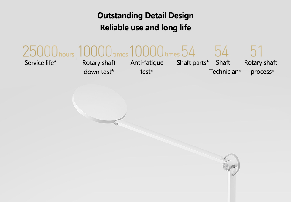 Xiaomi Mijia LED Desk Lamp Pro Smart Eye Protection Table Lamps Dimming Reading Light Work with Apple HomeKit Reading Light (17)