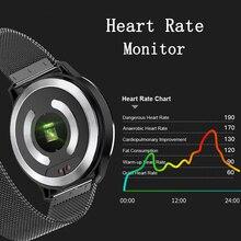 القلب معدل ساعة ذكية للماء الرياضة المعصم الفرقة ECG إندستريز سوار الساعات الذكية الهريفي مراقبة ضغط الدم الذكية الفرقة الرجال النساء
