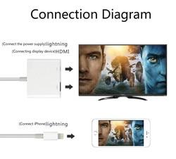 Dla iPhone  aby za pośrednictwem przejściówki HDMI urządzenia konwerter Adapter 1080 P HDTV dla iPhone5 iPad iPad mini ipoda touch