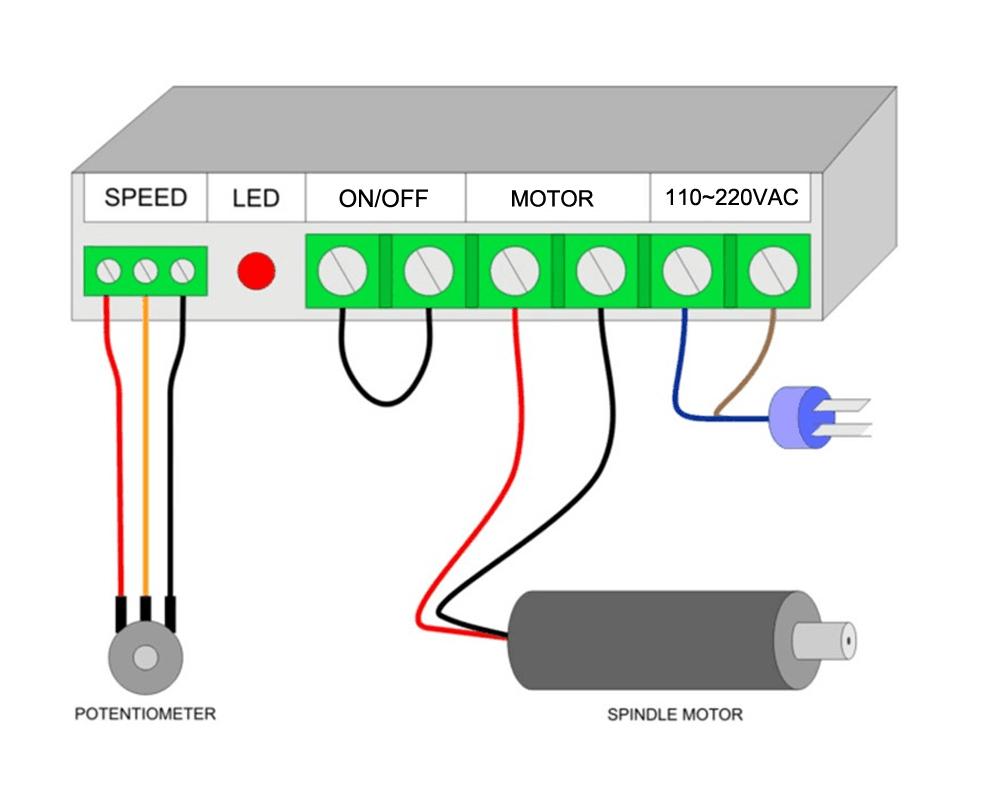 Speed power supply