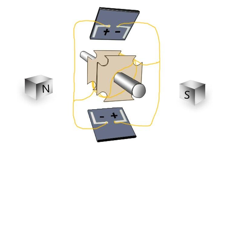 Suspensão magnética de alta velocidade motores solares