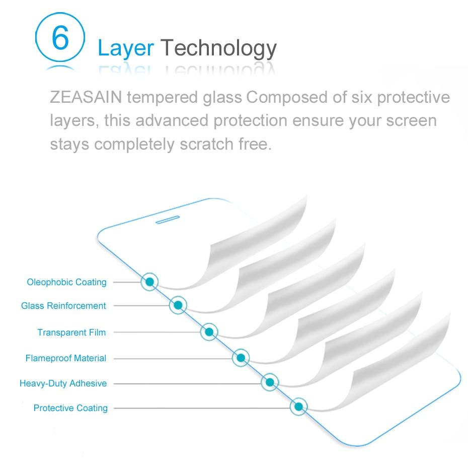 [2 Pack] Original ZEASAIN Premium Tempered Glass Screen Protector For - Բջջային հեռախոսի պարագաներ և պահեստամասեր - Լուսանկար 5