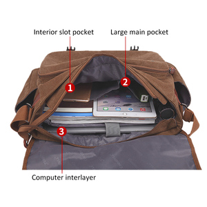 Image 4 - Vintage Canvas Briefcase Men Laptop Suitcase Travel Handbag Men Business Tote Bags Male Messenger Bags Shoulder Bag 2020 XA200ZC