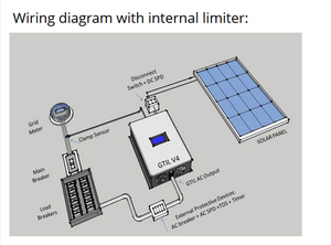 Image 2 - 1000W MPPT energia słoneczna na inwerter sieciowy z ogranicznikiem dla pojedynczego/3 fazy połączenia DC 22 60V wejście do AC 220V 230V 240V
