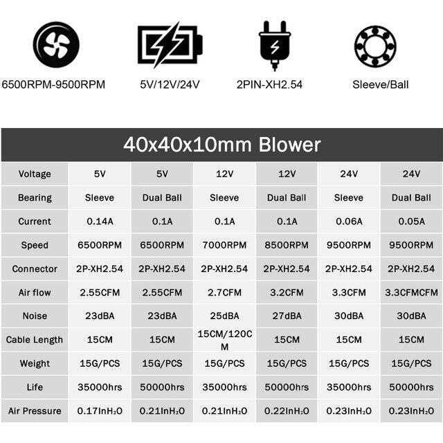 2PCS Gdstime 40mm 3D Printer Fan 12V 24V 5V 4010 Blower Printer Cooling Accessories  DC Turbo Blower Fan Radial Fans 40x40x10mm 4