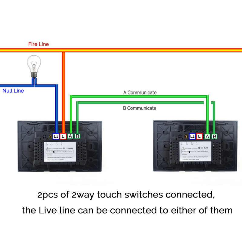 GOGOPANDA الولايات المتحدة القياسية 1 عصابة 2 طريقة التحكم باللمس على/قبالة التبديل الجدار ضوء تحكم المنزل الذكي أتمتة 2 عصابة 3 عصابة
