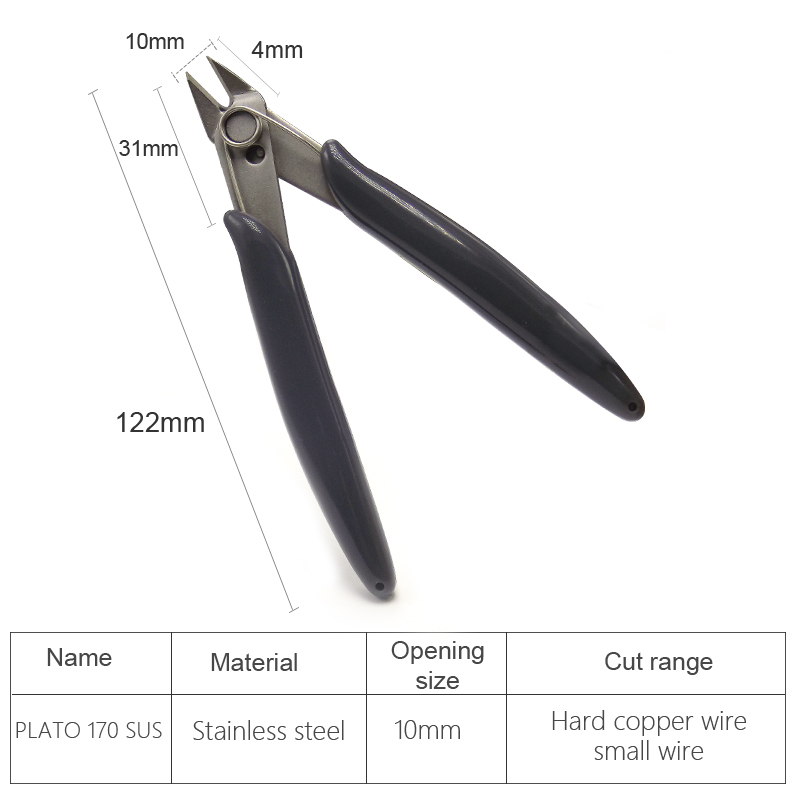 Practical Electrical Wire Cable Cutters Cutting Side Snips Flush ...