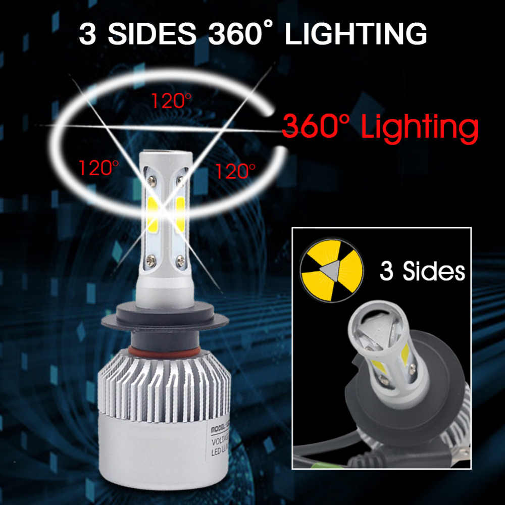 H7 Led H11 H8 H9 9005 HB3 9006 HB4 Car Headlight Bulb 3 sides COB super brightness 6500K led fog lights Auto Lamp white 12V 24V