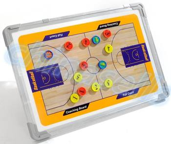 Aluminum alloy basketball Coach Match Training Tactical Plate Coaching Board Kits magnetic teaching board Coach Board david taylor the naked coach business coaching made simple