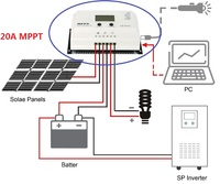 20A MPPT Solar Charge Controller 12V/24VDC Auto With LCD Display