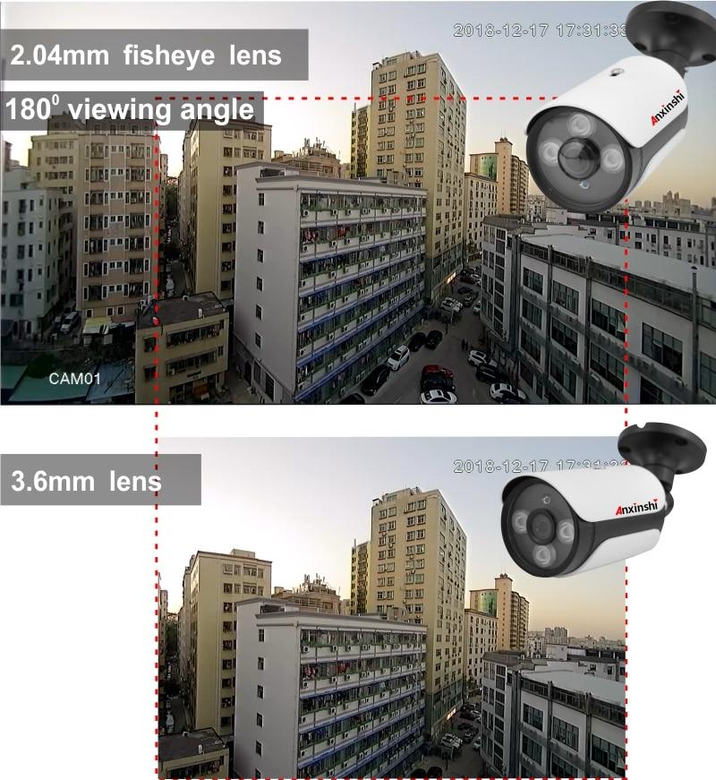 Correcting Fisheye Lens