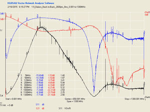 Image 4 - 1:9 антенна HF Balun One Nine: маленький недорогой диапазон частот 1:9 Balun; Длинная Проводная антенна HF, длина 160 м 6 м