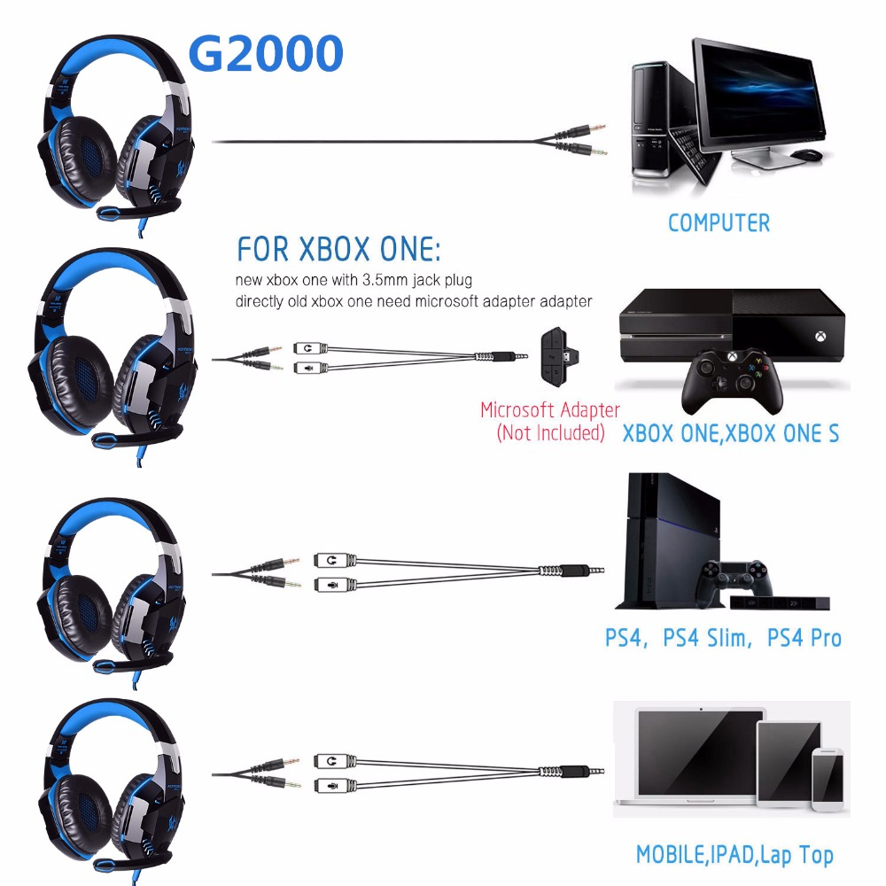 Teamyo G9000 Gaming Headsets Big Headphones with Light Mic Stereo Earphones  Deep Bass for PC Computer Gamer Tablet PS4 X-BOX