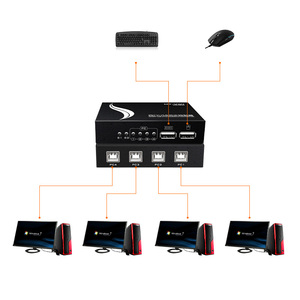 Image 2 - MT VIKI 4 Port USB Synchronous Controller Switcher  keyboard  mouse synchronizer for Multiple PCs Game Control with cable
