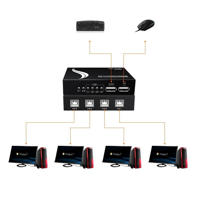 MT-VIKI 4 ports USB contrôleur synchrone clavier et souris synchroniseur pour plusieurs PCs contrôle de jeu avec câbles MT-KM104-U - 2
