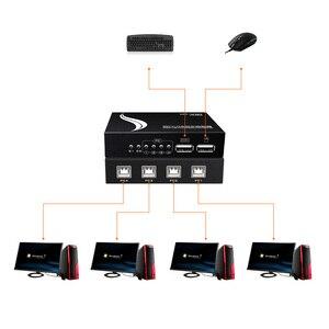 Image 2 - MT VIKI 케이블로 여러 pc 게임 제어를위한 4 포트 USB 동기 컨트롤러 스위처 키보드 마우스 동기화 장치