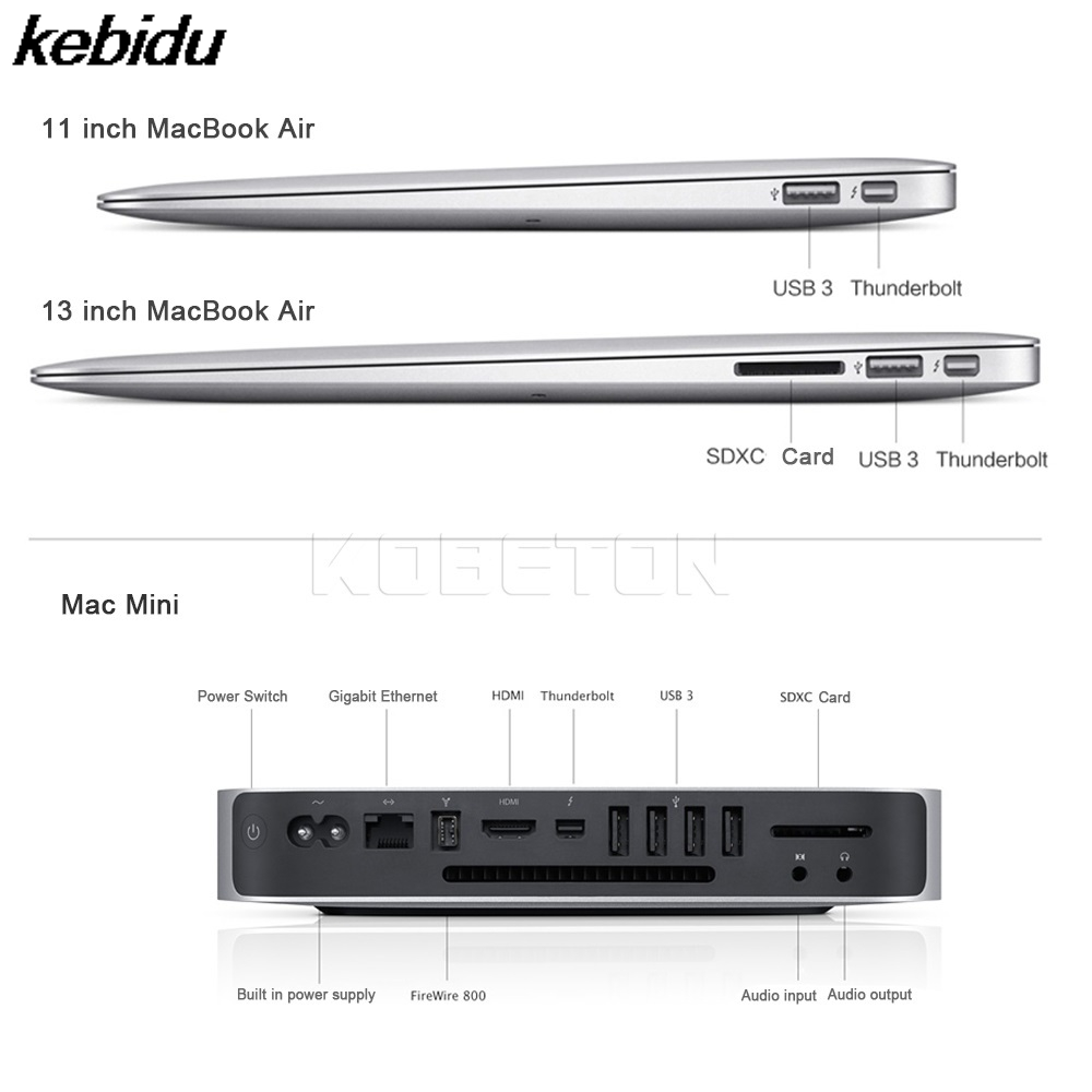 Kebidu 5pcs Promotion Thunderbolt Mini Displayport Display Port Dp