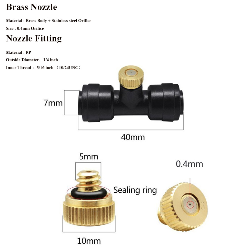 Nozzle and Nozzle Fitting