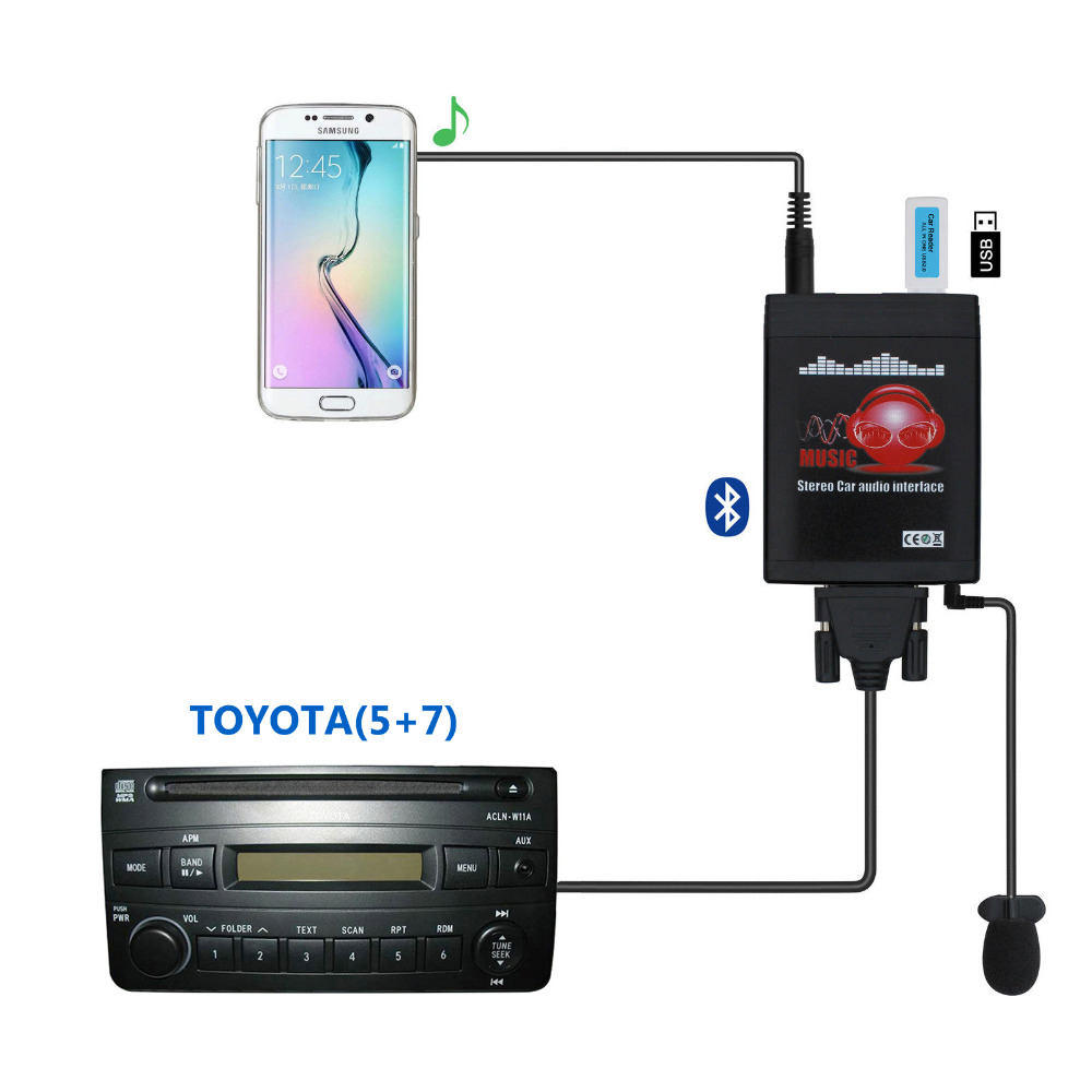Moonet Bluetooth Adapter Car MP3 USB/AUX 3.5mm Stereo Wireless HandsFree Adapter For Toyota (5+7)Pin Camry Corolla RAV4 Luxes bluetooth link car kit with aux in interface for toyota corolla camry avensis hiace highlander mr2 prius rav4 sienna yairs venza