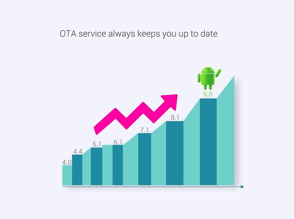 KM3 IPTV France Spain Arabic Android 9.0 SUBTV Subscription 1 Year Code 4G 64G BT 4.0 4K IPTV Canada Finland Italy France IPTV   (17)