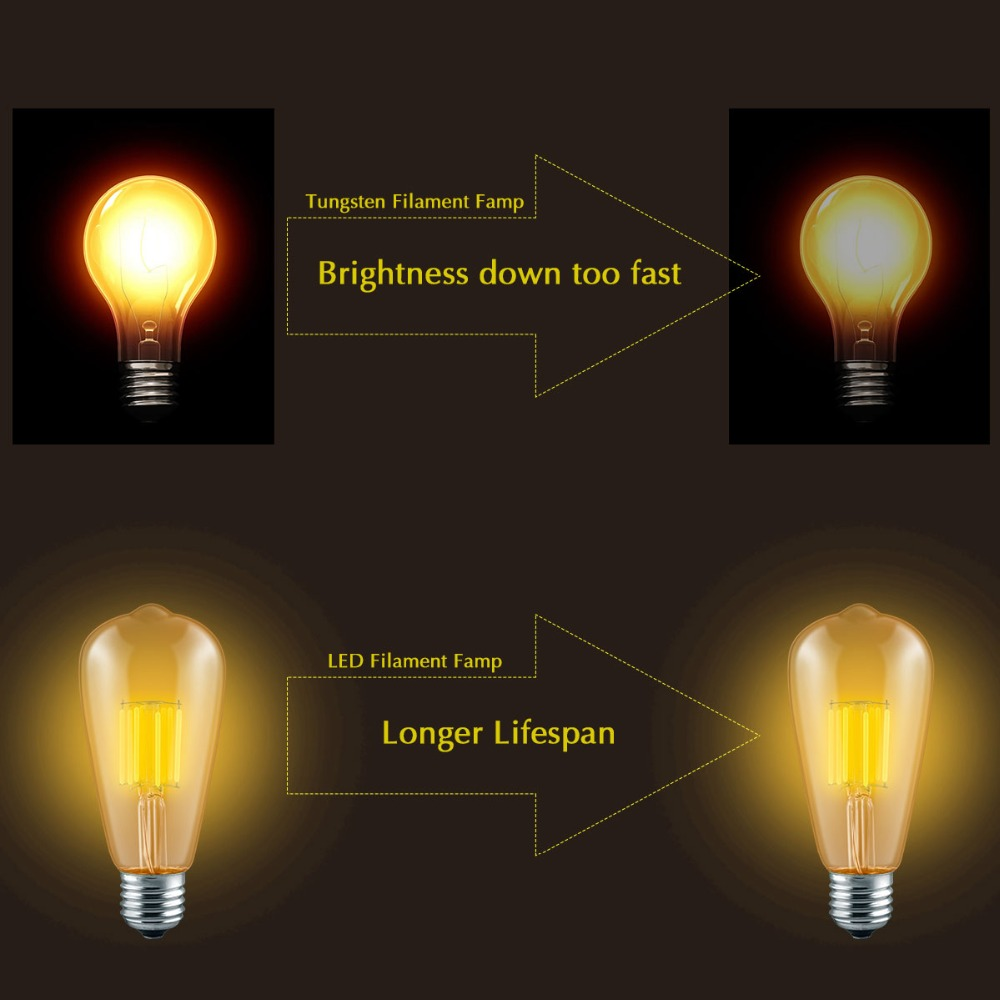 Ac V Vintage Edison Dimmer Light E Led Bulbs St Warm White K K Led Lamp  Dimmable Retro Light For Home Led Bulbs U Tubes From.