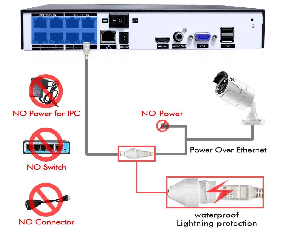 HTB1 DSJaovrK1RjSspcq6zzSXXaz Hiseeu H.265 8CH 4MP POE Security Camera System Kit Audio Record IP Camera IR Outdoor Waterproof CCTV Video Surveillance NVR Set