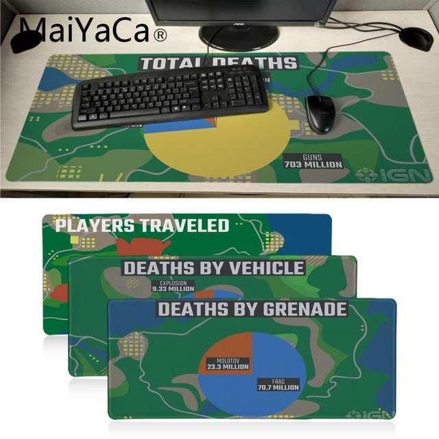 maiyaca new designs playerunknown