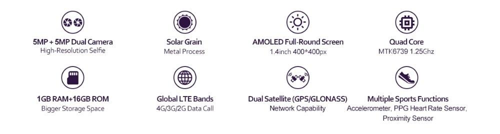 Zeblaze THOR 4 Dual 5.0MP Camera Smart Watch 4G GPS GLONASS Wifi Smartwatches 1GB RAM+16GB ROM Mic Speaker Answer Dial Call 2019 (2)