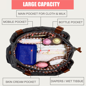 Image 2 - PYETA Diaper Bag For Baby Stuff Baby Bag For Mom Travel Stroller Bag Nappy Backpack Bolsa Maternidade Bag For Baby Care