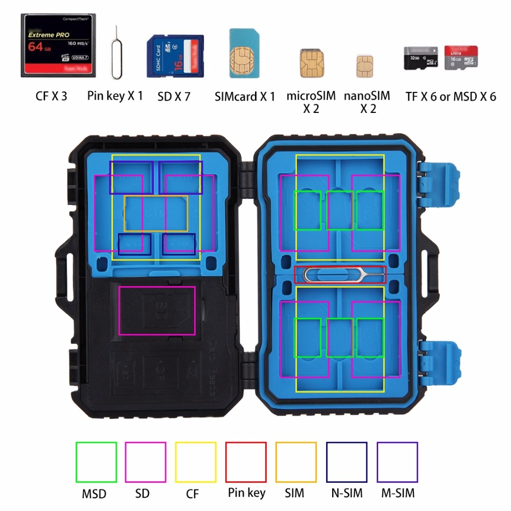 Image 5 - PULUZ Card Reader+22 in 1 Waterproof Memory /SD Card Case Storage Box for 1Standard SIM+2Micro SIM+2Nano SIM+7SD+6TF+1CARD PIN-in Sports Camcorder Cases from Consumer Electronics