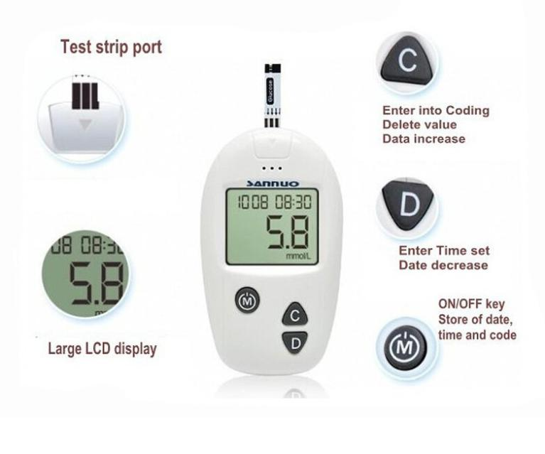 Купить с кэшбэком New package! Sannuo Glucometer blood glucose monitoring system