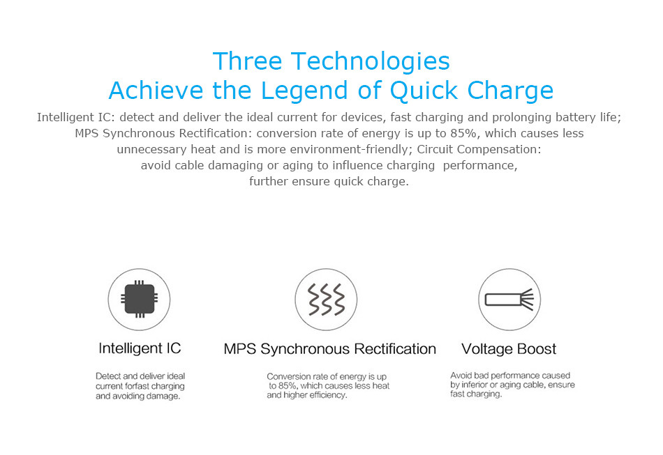 Qualcomm Quick Charge 4